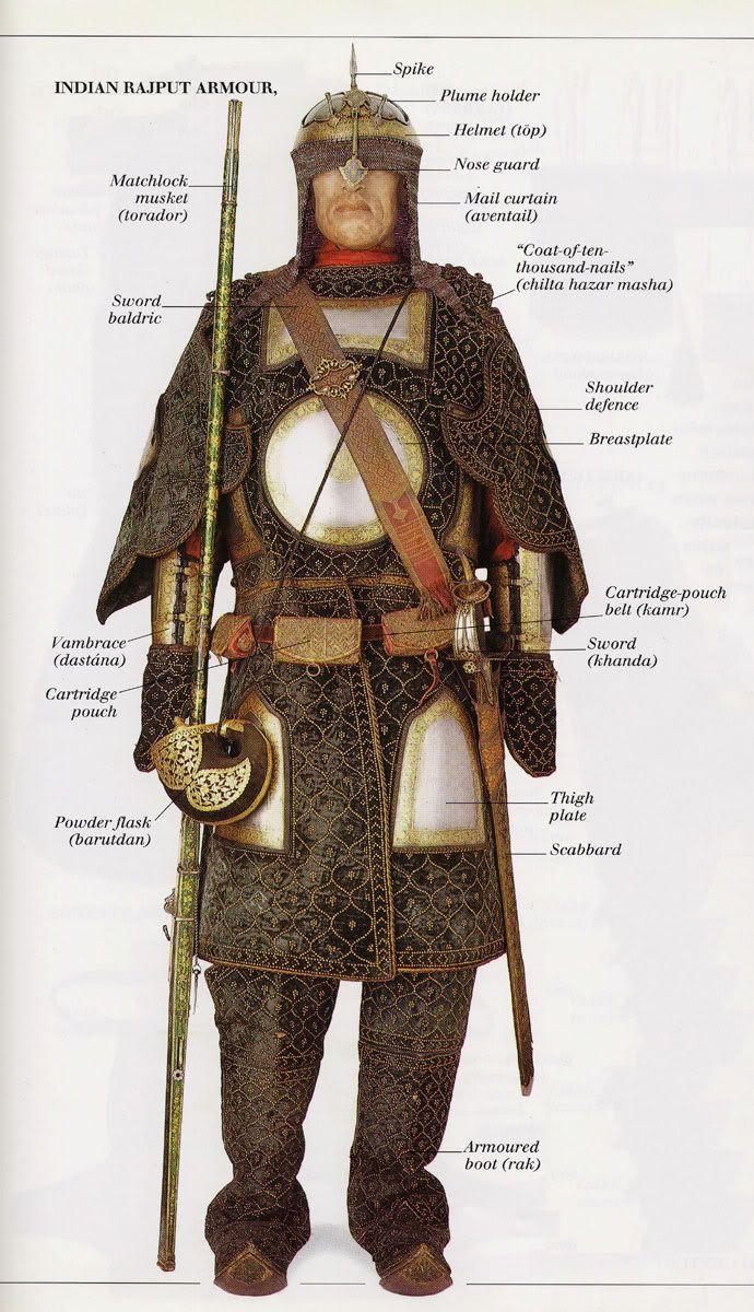 Body armor types...? -- myArmoury.com