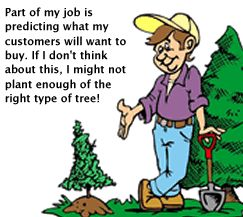 Explains the laws of supply and demand in kid-friendly language, using a tree farm as an example