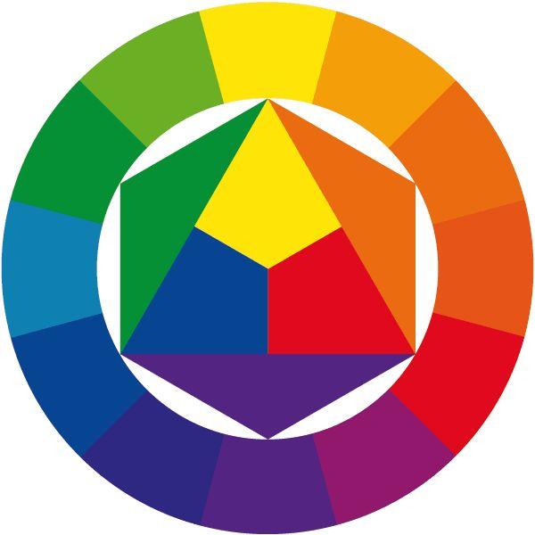 14 Kleurencirkel complementair contrast: kleuren tegen over elkaar in de kleuren cikel. Geel - Paars, Groen - Rood, Blauw - Oranje