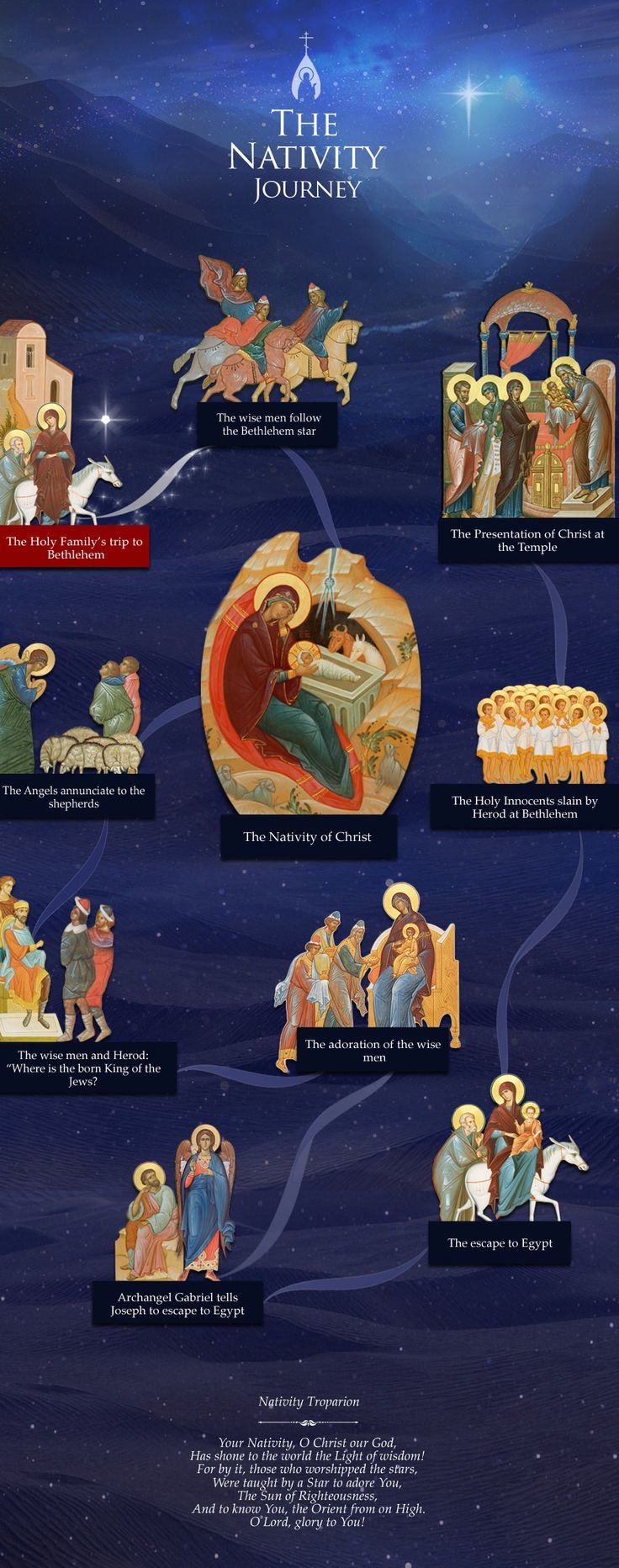 The Nativity Journey: Infographic http://catalog.obitel-minsk.com/nativity-journey/?___store=rus