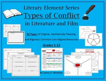 a discussion on various types of conflict Student discussion question 9 discuss personal examples of virtual conflict and from mgmt rocky has a plan to bring together various types of construction workers.