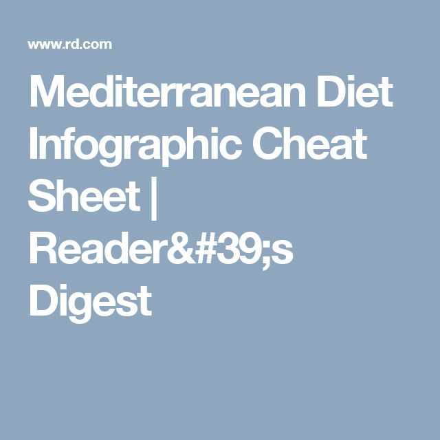 Mediterranean Diet Infographic Cheat Sheet | Reader's Digest