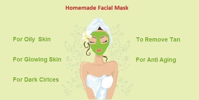 Everyone wants to have beautiful skin. Facial is very essential to bring back the glow of your skin. Every time, you don't need to go beauty parlor for facial. You can do facial at home for different skin types and get very good results much better than parlor facial.  You can do homemade facial for glowing skin, fairness, anti aging and sun tanning.