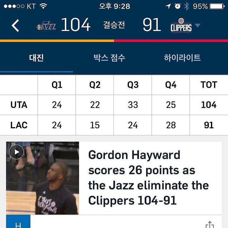 NBA 이 자식들 타이틀은 헤이워드인데 왜 사진은 좌절한 폴이냐. 나쁜 놈들. #nba #광탈 #cp3 #clippers #nbaplayoffs #내년엔동부로