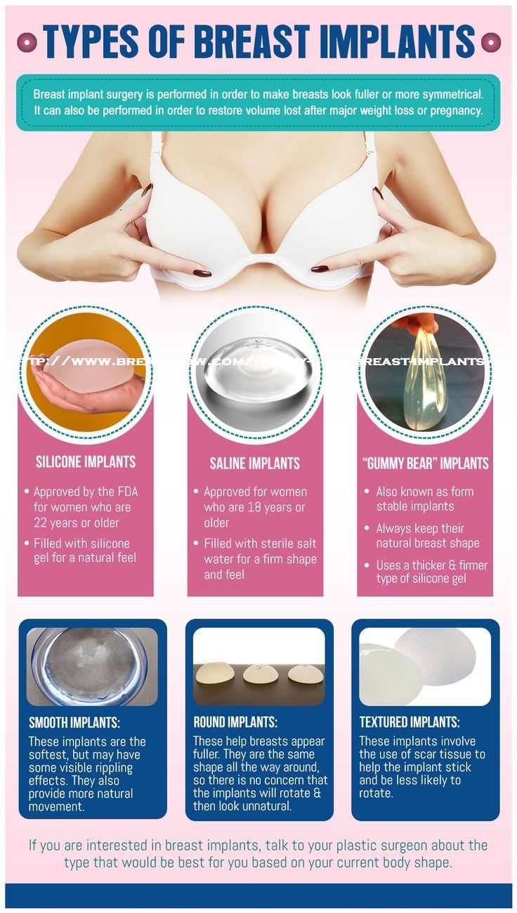 Gummy Bear Breast Implants is called 5th Generation Implants. Learn here how it works, which materials it is made up, cost of implants, pros and cons and much more. http://www.breasthow.com/gummy-bear-breast-implants/