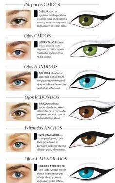 Cómo delinear tus ojos de acuerdo a su forma.