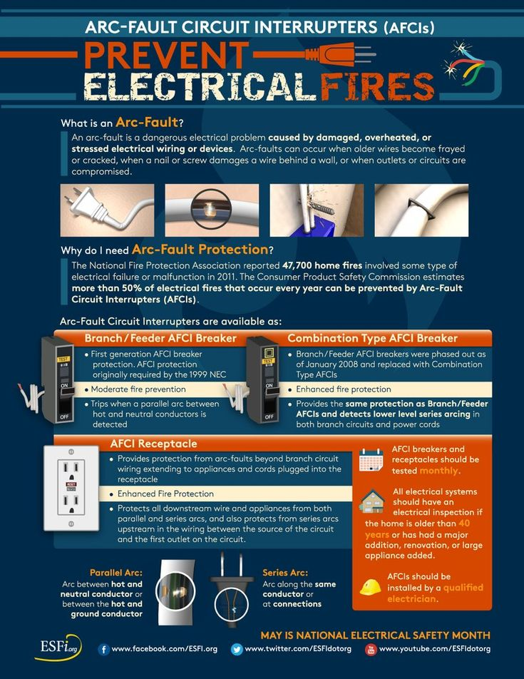 Arc Fault Circuit Interrupters Afcis Prevent Electrical