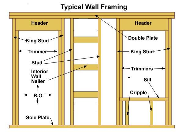 37 Best Images About Load Bearing Wall Renovation On