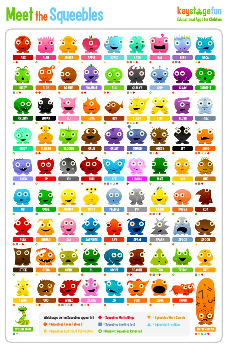 An A4 printable poster of all the Squeebles that feature