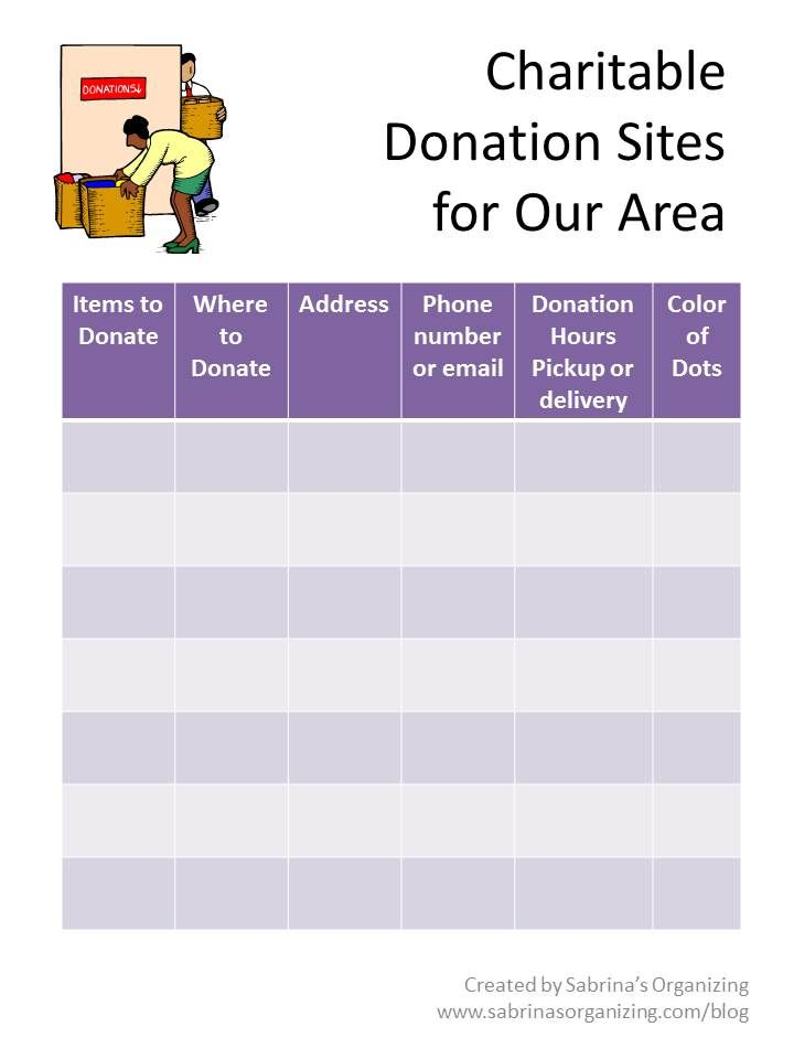 Charitable locations to Donate Stuff in Your Area Organizing - generic donation form