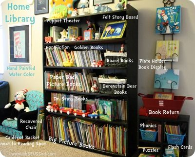create a home library: Book Display, Awesome Bookshelves, Home Libraries, For Kids, Cute Ideas, Basket Ideas, Library Ideas, Kids Love
