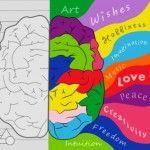 hersenhelften 64. Hoe bevordert de MIR-Methode jouw intuïtie?