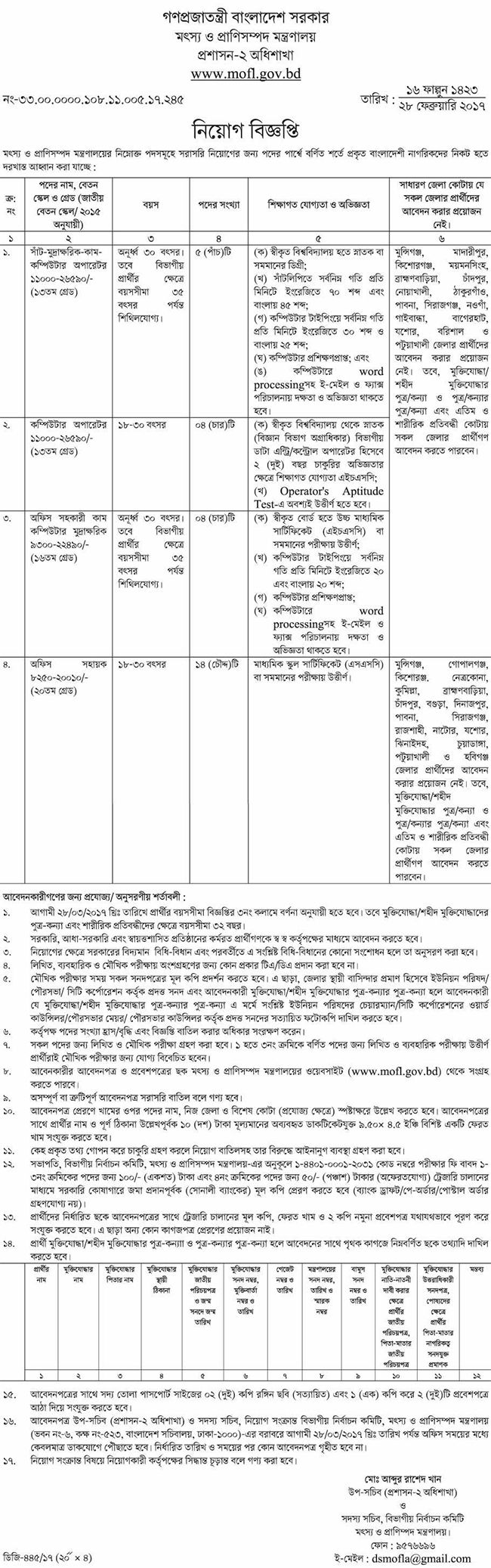 Ministry of Fisheries And Livestock Job Circular