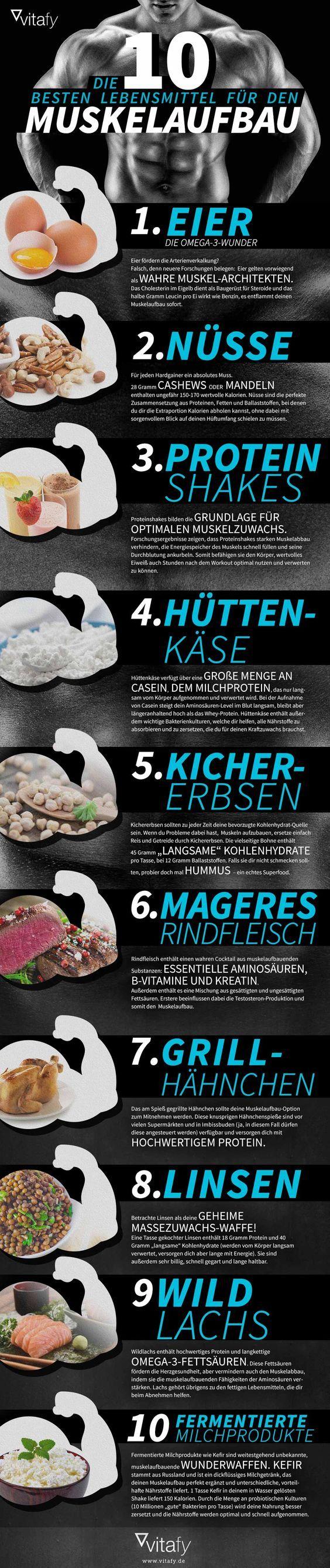 Nüsse, Eier, Wildlachs und Co.: Wenn du diese 10 Lebensmittel in deinen Ernährungsplan integrierst, wird dein Muskelaufbau unterstützt. Wir erklären, warum.: