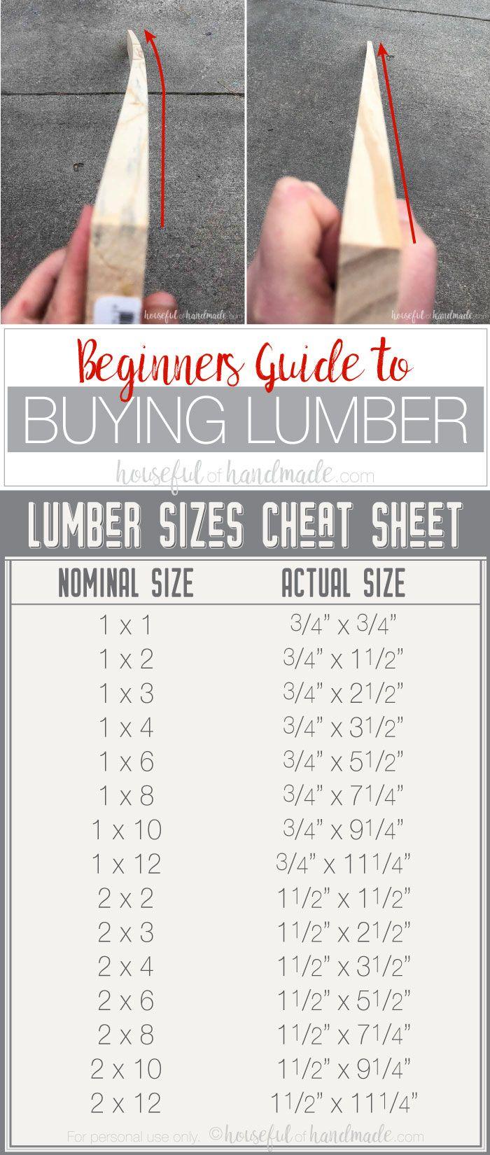 Beginners Guide to Buying Lumber