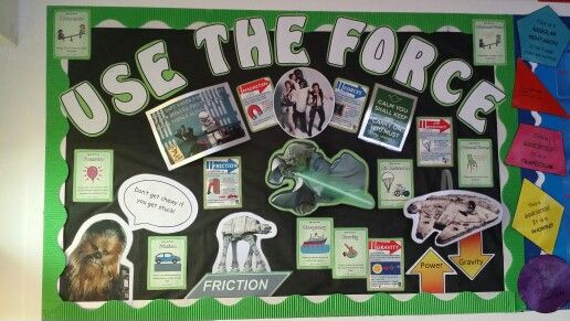 Ks2 Science Forces