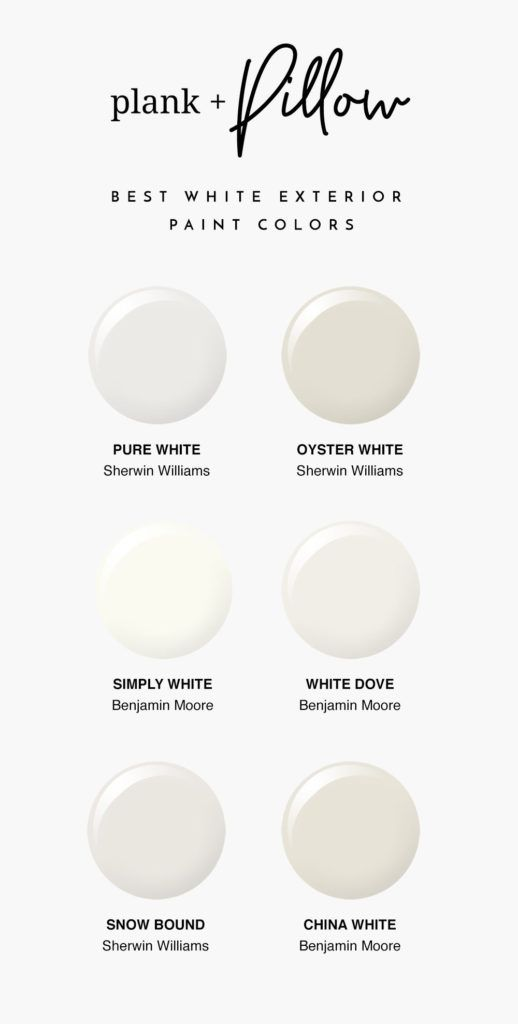 The Best White Paint Colors For Exteriors Plank And