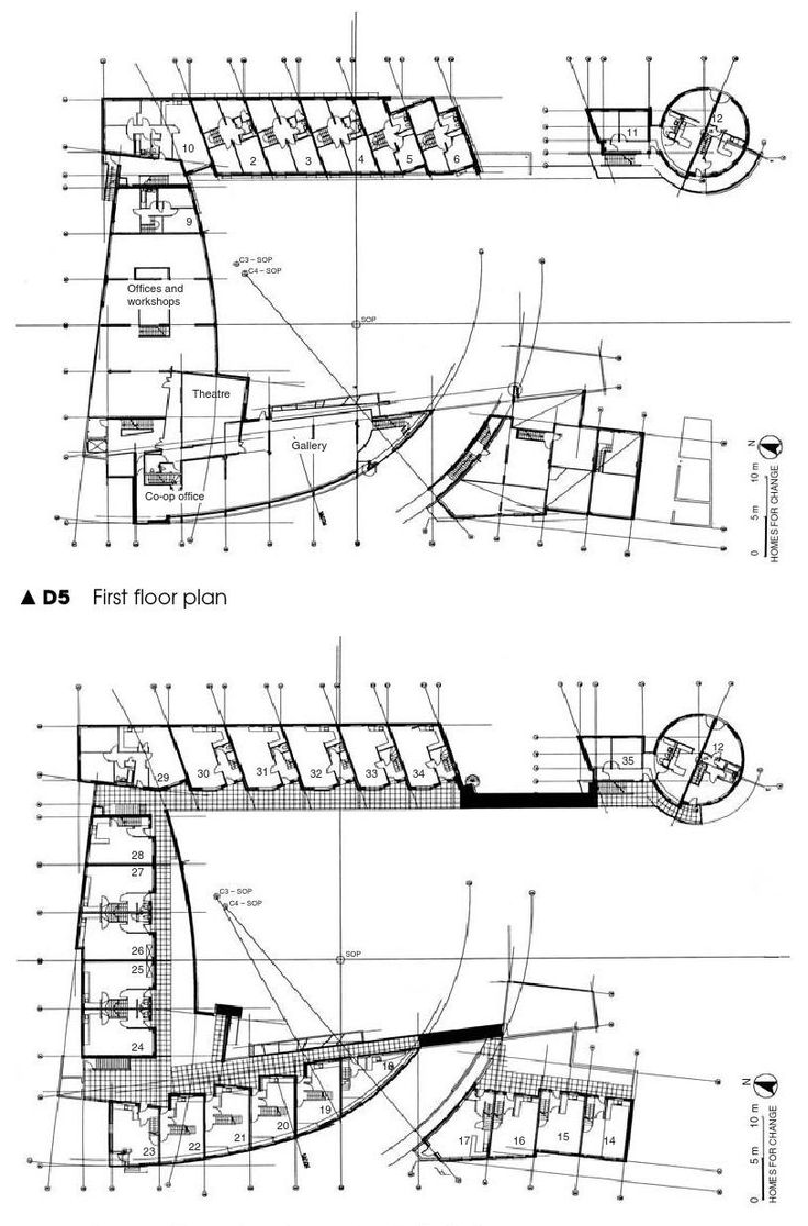 #ClippedOnIssuu from An introduction to urban housing design at home in the city Hulme, Manchester Mills Beaumont Leavey Channon