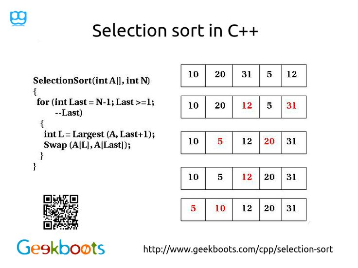Selection sort is one of the simplest sorting algorithm, that use to sort small amount of data list. Using template, selection sort can be perform with any kind data type like, integer, float, string etc, in C++  #selectionsort #template #cpp #sorting #algorithm
