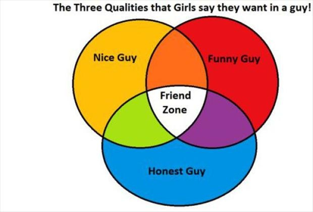 20 Funny Friend Zone Pictures