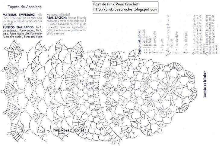 graficos de toalhas de mesa em croche - Pesquisa Google