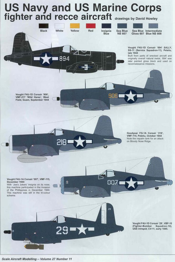 Kagero Book: Vought F4U Corsair - Volume I - 104 pages, 9 painting schemes