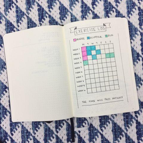 Exercise log bullet journal layout #exerciselog #bulletjournal