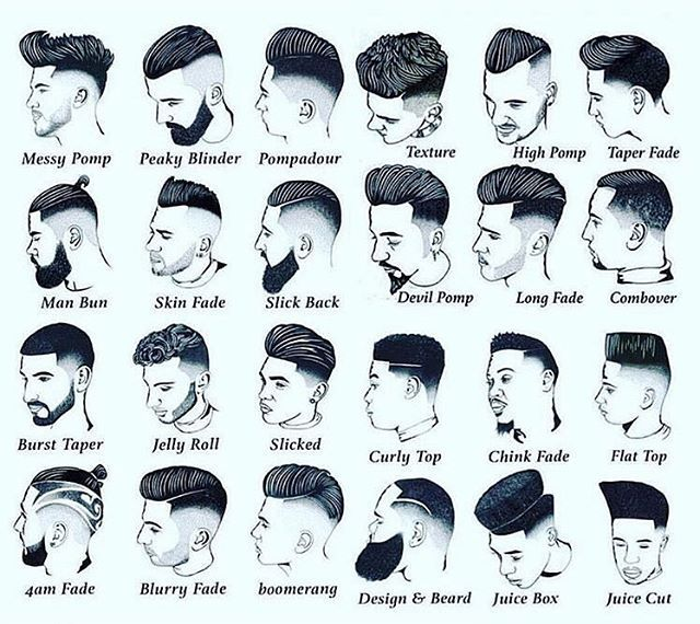 144 個讚,13 則留言 - Instagram 上的      (@raggos_barbering):「 Something for the clients to refer to | Peaky blinder | jelly roll | boomerang |  #barber… 」