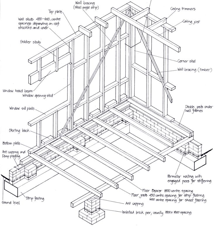 11 best images about timber framing on pinterest studs for Home building terms