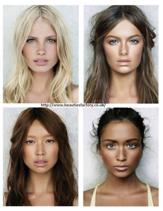 The Complete Celebrity Inspired Skin Tone Guide For All ...