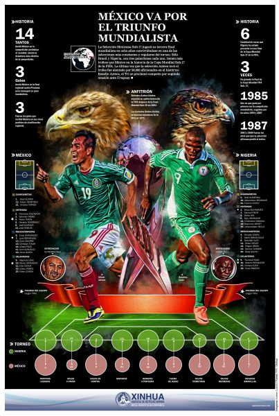 Mexico VS Nigeria U17