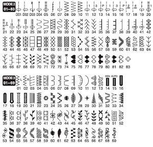 298 best machine decorative stitches images on Pinterest