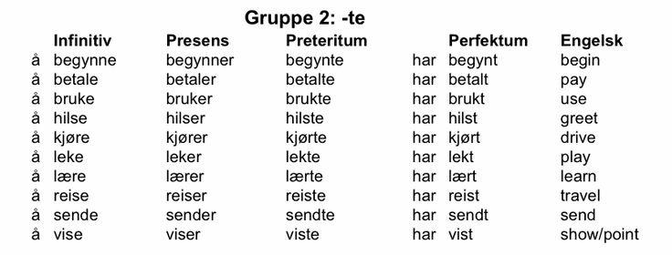 Norwegian Lesson 138 - My Little Norway