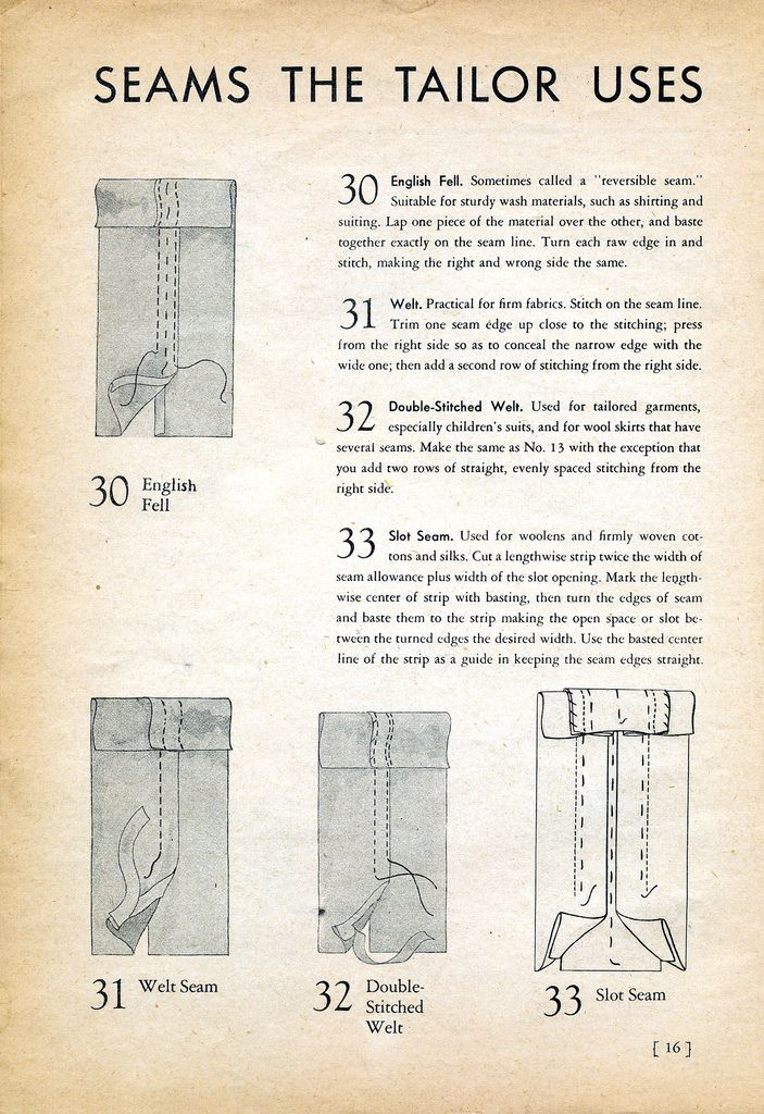 Sewing Tips from my Aunt Mary's 1939 Sewing magazine - (we all used it when she taught us to sew in the 60s!) Great tips and basic how to - like the thread chart, or making a 'bound button hole' or your own frogs for little purses, etc.