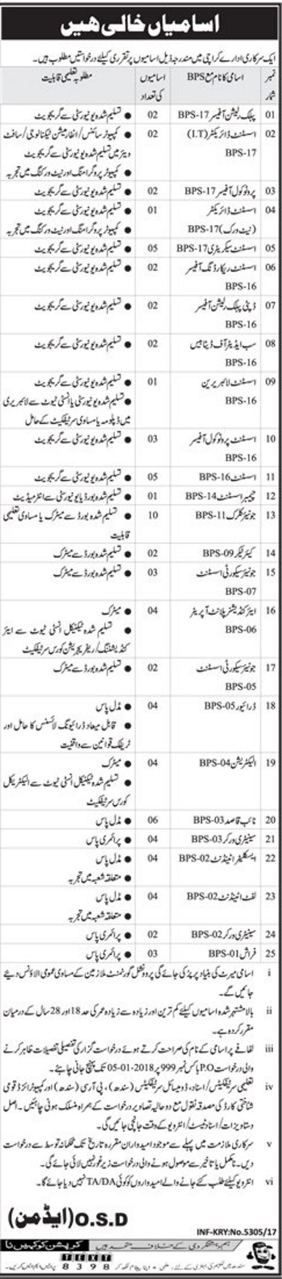 PO Box 999 Public Sector Organization Karachi Jobs 2018