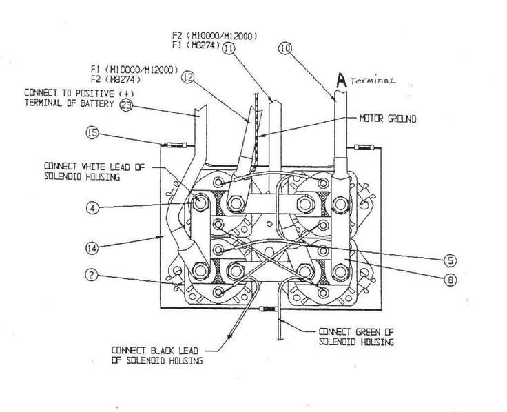 Wiring Diagram Electrical, Warn Winch Motor Wiring Diagram