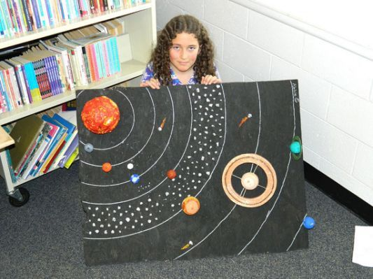 1000 Ideas About Solar System Projects On Pinterest