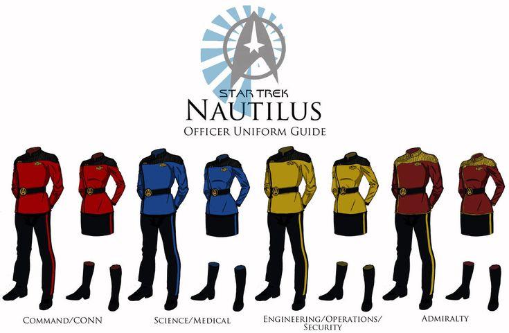 The (unofficial) Shadow Fleet Design your own uniform thread!