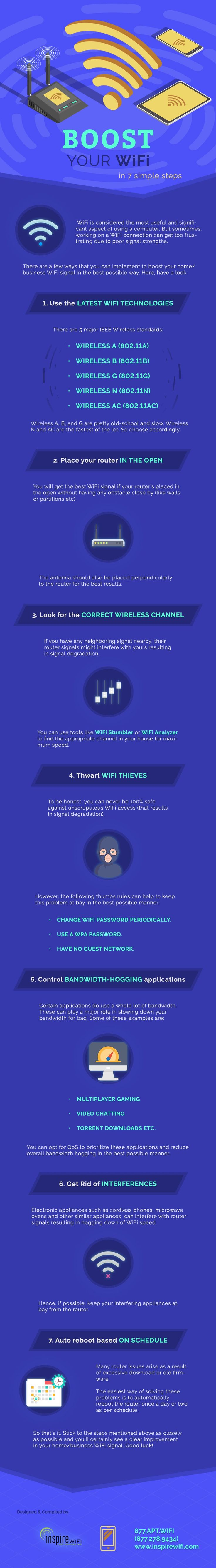 7 Simple Steps To Boost Your WiFi - #Infographic