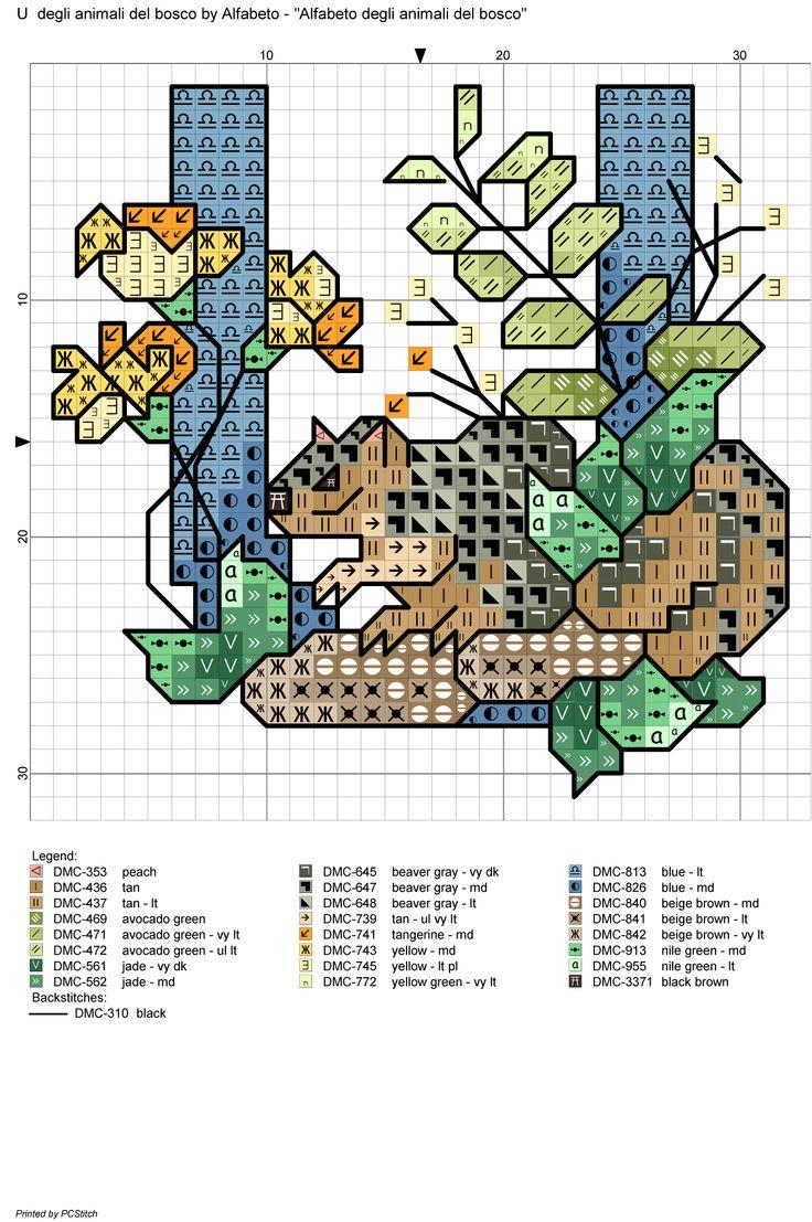 Alfabeto degli animali del bosco: U