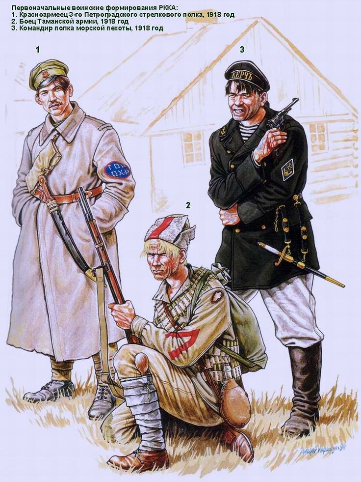 Initial Red Army units 1918 1) Red Soldier from 3-rd ...