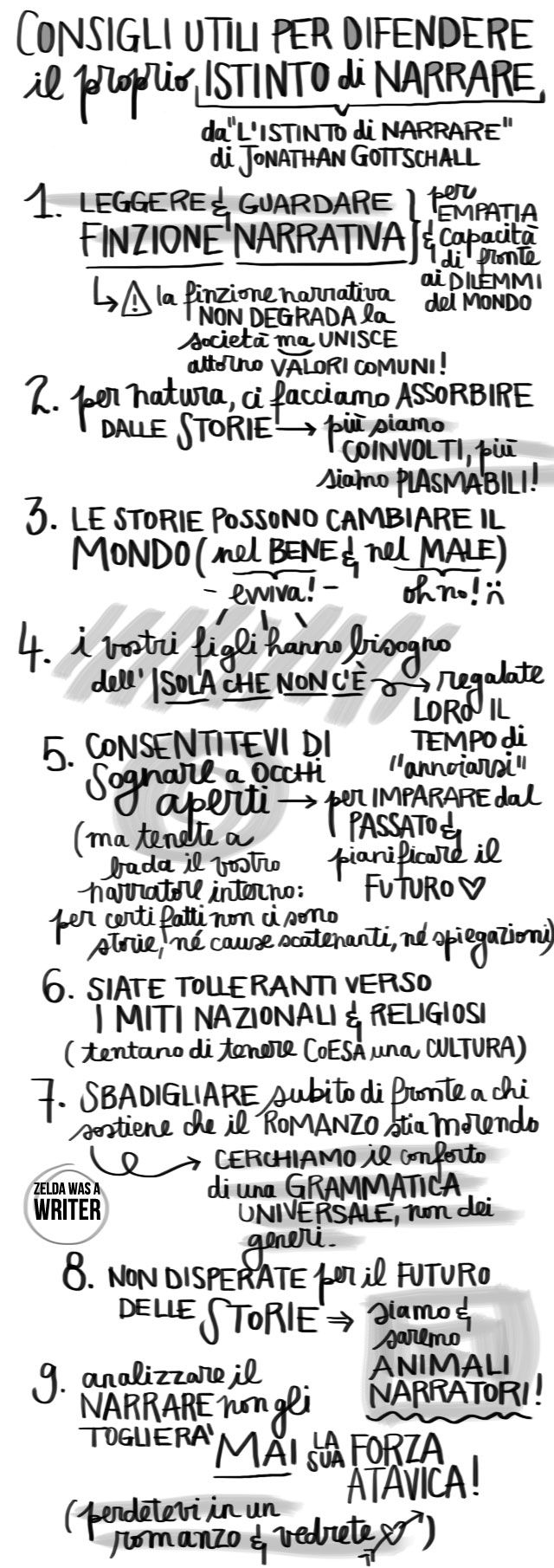 L'Istinto di Narrare | Zelda was a writer