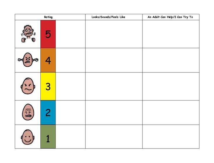 Blank Thermometer Printable Template | Autos Post