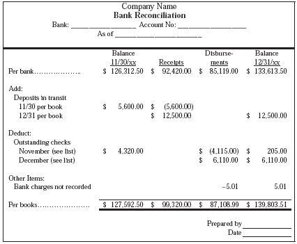 Bank Reconciliation Form Example