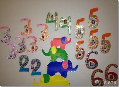 MASSOR med tips på hur du kan fira födelsedag i klassen (Förskoleburken)