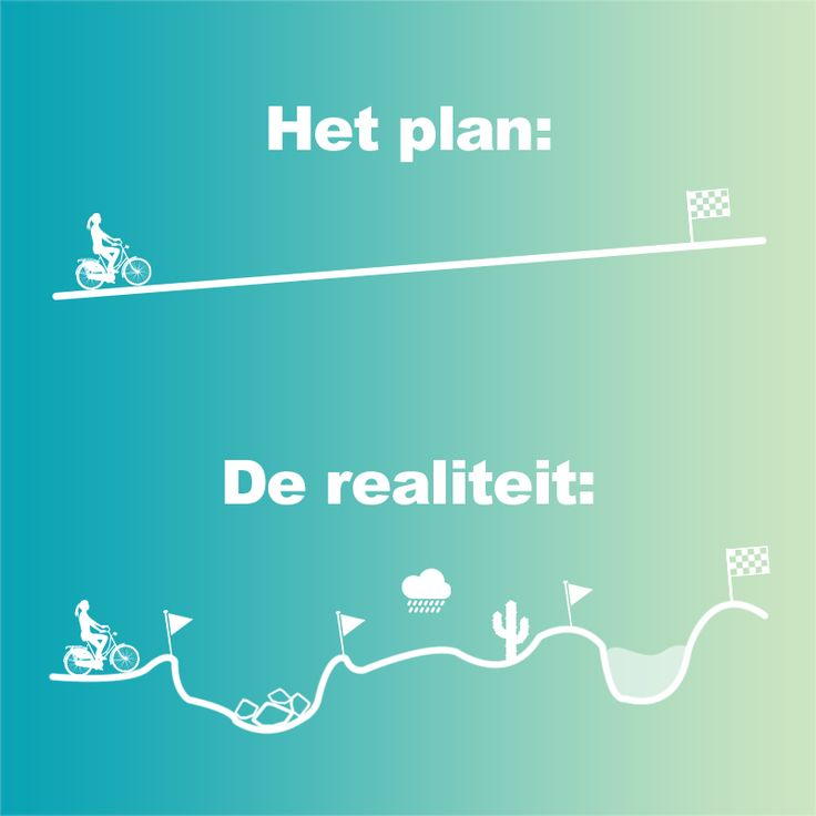 De realiteit is toch altijd anders dan het plan, houd vol! #WeightWatchers #afvallen