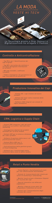 La Moda Veste Hi Tech.  Anticontraffazione, Innovazione dei Capi, Supply Chain, Punto Vendita. La Nostra Nuova Infografica!