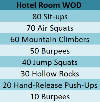 Hotel room WOD - no equipment needed great to do... Butane those jump squats jump squat burpees! Don't be a slacker! Do circuit 3 times #CrossfitGym