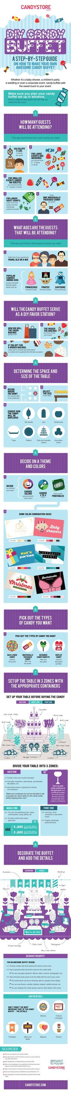 Candy Buffets The Ultimate Guide Infographic