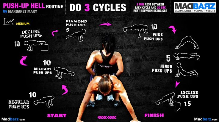 Push-Up Hell Routine